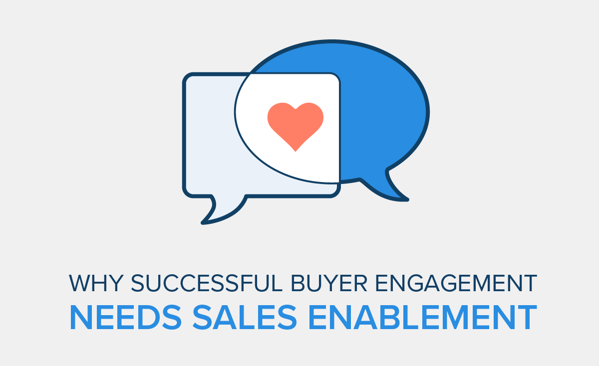 buyer engagement and sales enablement